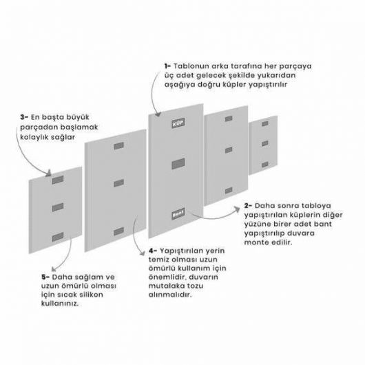 Kaktüs Temalı 5 Parçalı Mdf Tablo - Thumbnail